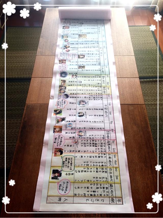 【夏休みの自由研究】6年生らしい歴史や女子でも簡単に工作に ...